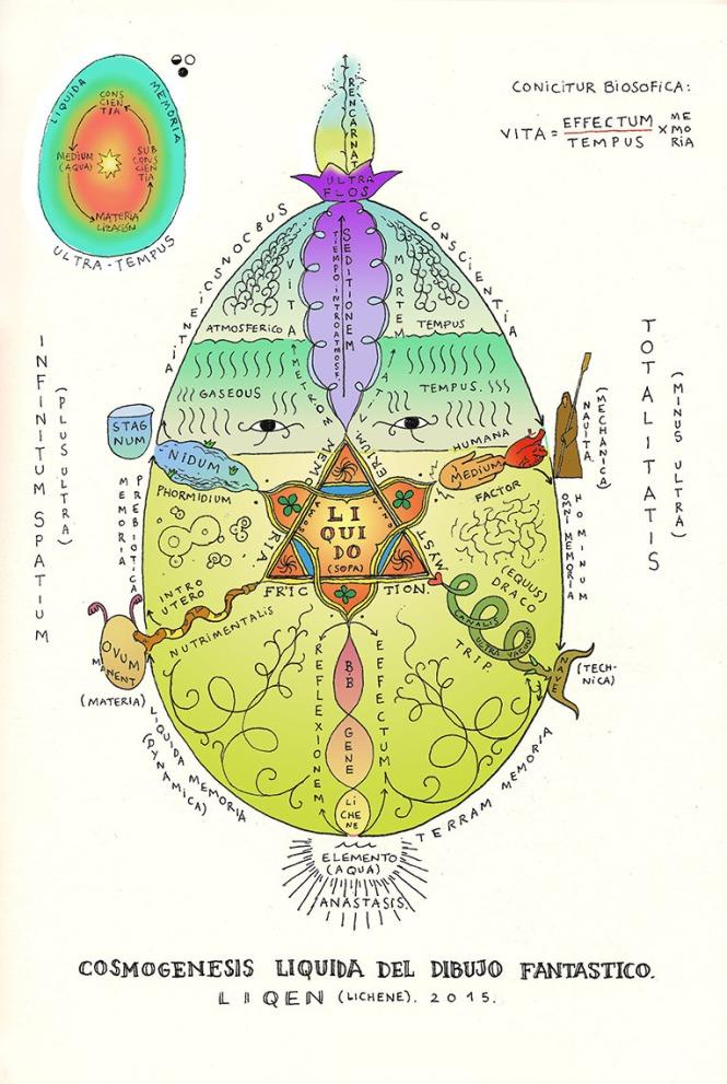 cosmogenesis del dibujoA color2B